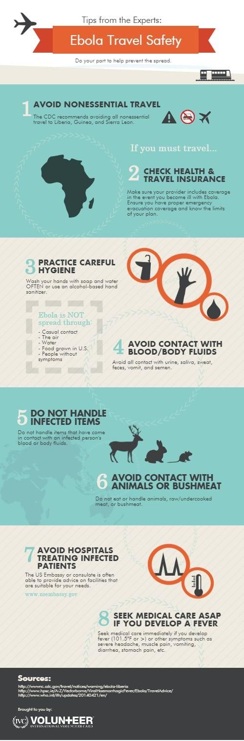 Ebola Travel Safety (3)